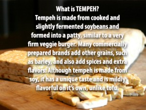 What is TEMPEH? Tempeh is made from cooked and slightly fermented soybeans and formed into a patty, similar to a very firm veggie burger. Many commercially prepared brands add other grains, such as barley, and also add spices and extra flavors. Although tempeh is made from soy, it has a unique taste and is mildly flavorful on it's own, unlike tofu.